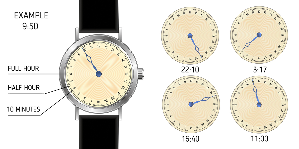 24-HOUR SINGLE HAND WATCH