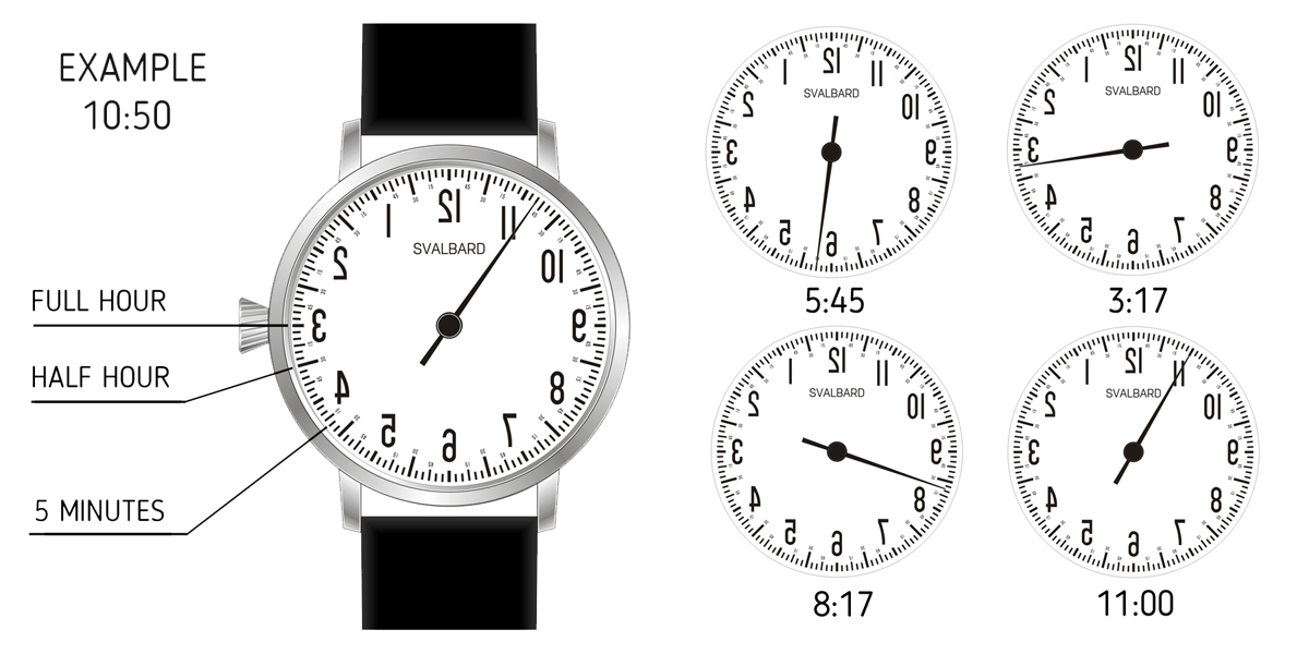 BACKWARD SINGLE HAND WATCH